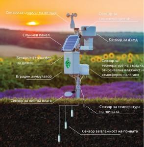 Meteobot-метеорологична-станция-сензори