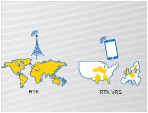RTK Radio